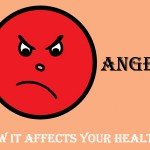 Anger- How It Affects Your Health