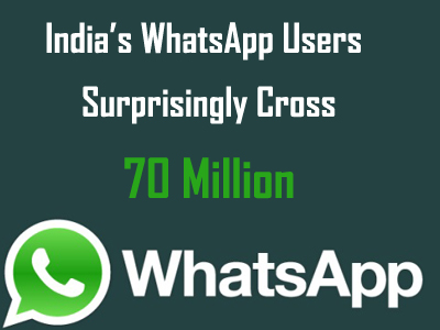 India's WhatsApp Users Surprisingly Cross 70 Million
