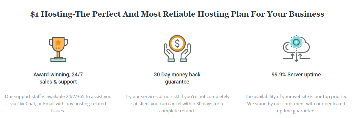 1 Dollar Hosting, $1 Hosting, $1 Web Hosting, Unlimited Reseller Hosting