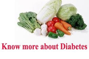 Understand Diabetes: Know What And What Not To Do With Diabetes